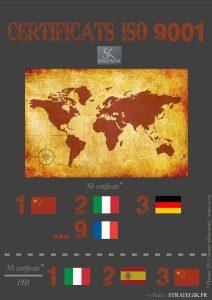 Classement certifications ISO par pays